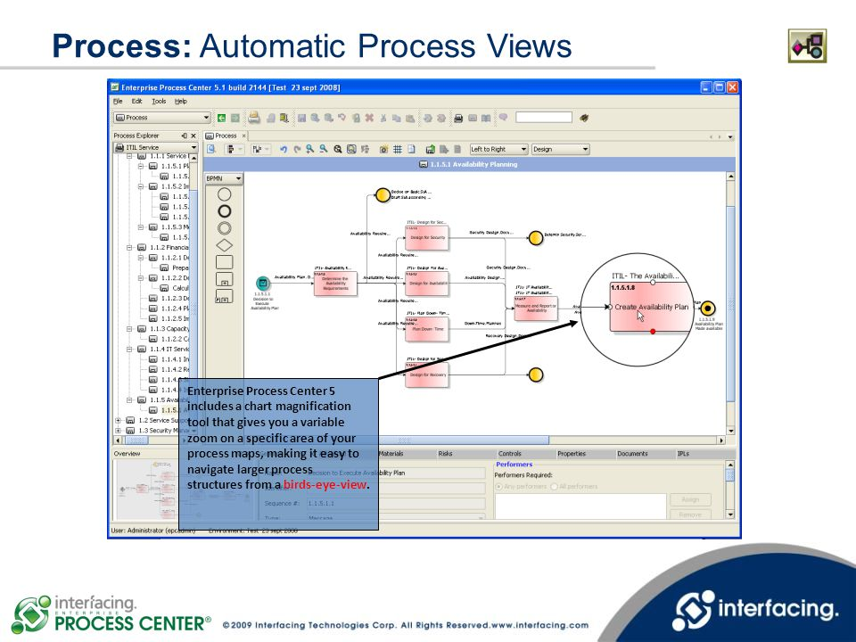 Process: Automatic Process Views Enterprise Process Center 5 includes a chart magnification tool that gives you a variable zoom on a specific area of