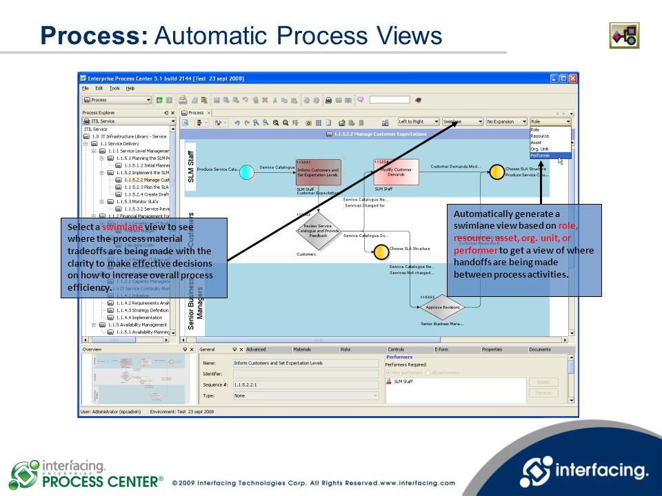 Process: Automatic Process Views Select a swimlane view to see where the process material tradeoffs are being made with the clarity to make effective