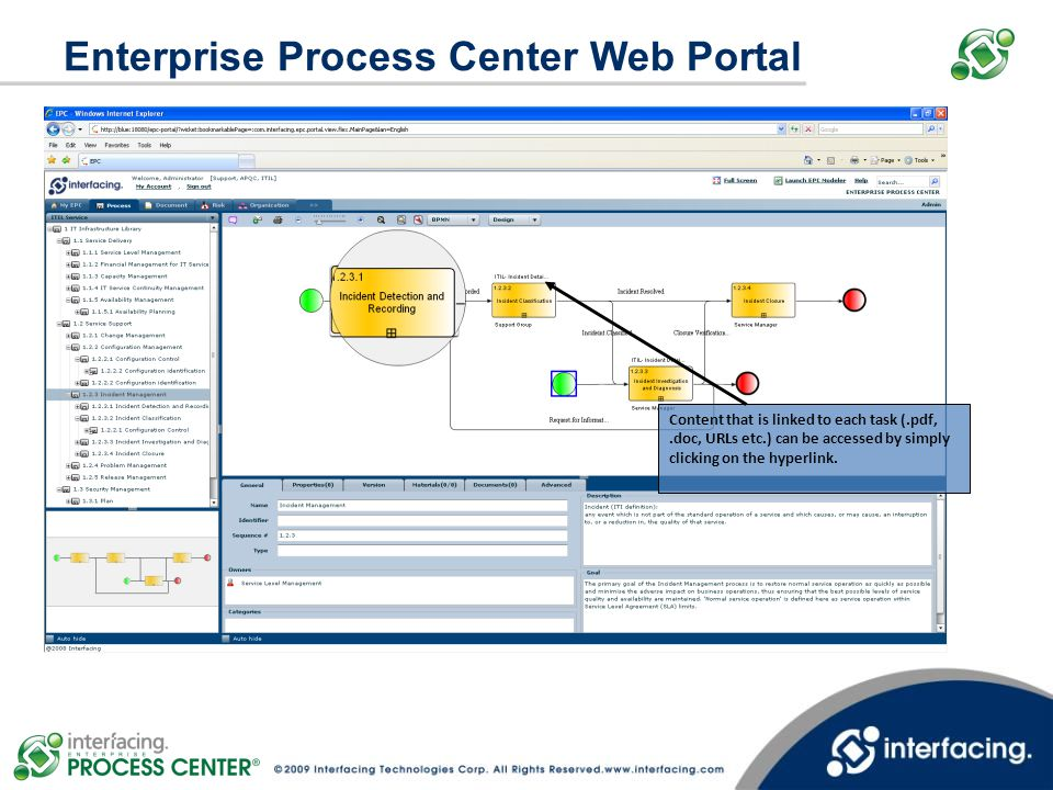 Enterprise Process Center Web Portal Content that is linked to each task (.pdf,.doc, URLs etc.) can be accessed by simply clicking on the hyperlink.