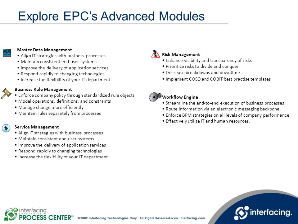 Explore EPC's Advanced Modules Risk Management Enhance visibility and transparency of risks Prioritize risks to divide and conquer Decrease breakdowns