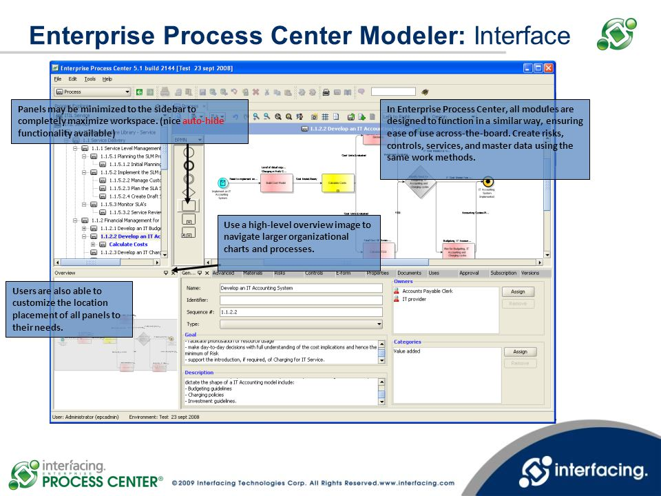 Enterprise Process Center Modeler: Interface Users are also able to customize the location placement of all panels to their needs. In Enterprise Proce