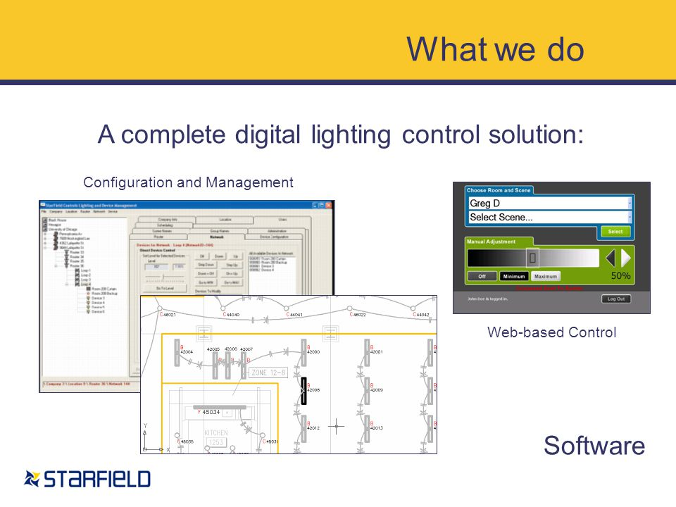 What we do Software Configuration and Management Web-based Control A complete digital lighting control solution:
