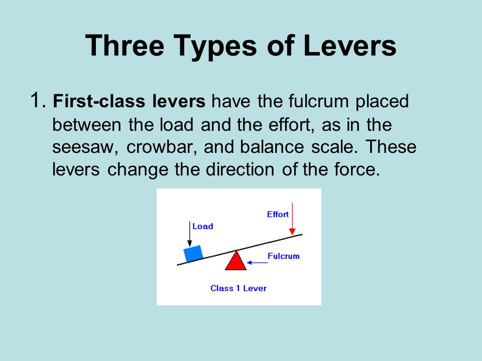 Three Types of Levers 1. First-class levers have the fulcrum placed between the load and the effort, as in the seesaw, crowbar, and balance scale. The