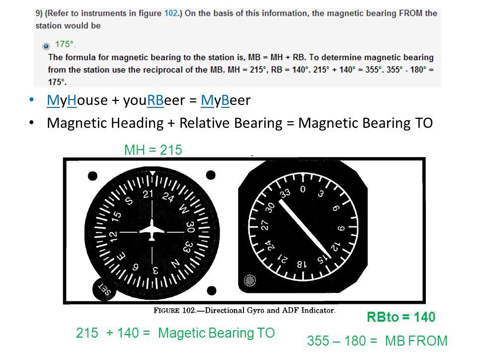 MyHouse + youRBeer = MyBeer Magnetic Heading + Relative Bearing = Magnetic Bearing TO MH = 215 RBto = 140 215 + 140 = Magetic Bearing TO 355 – 180 = M