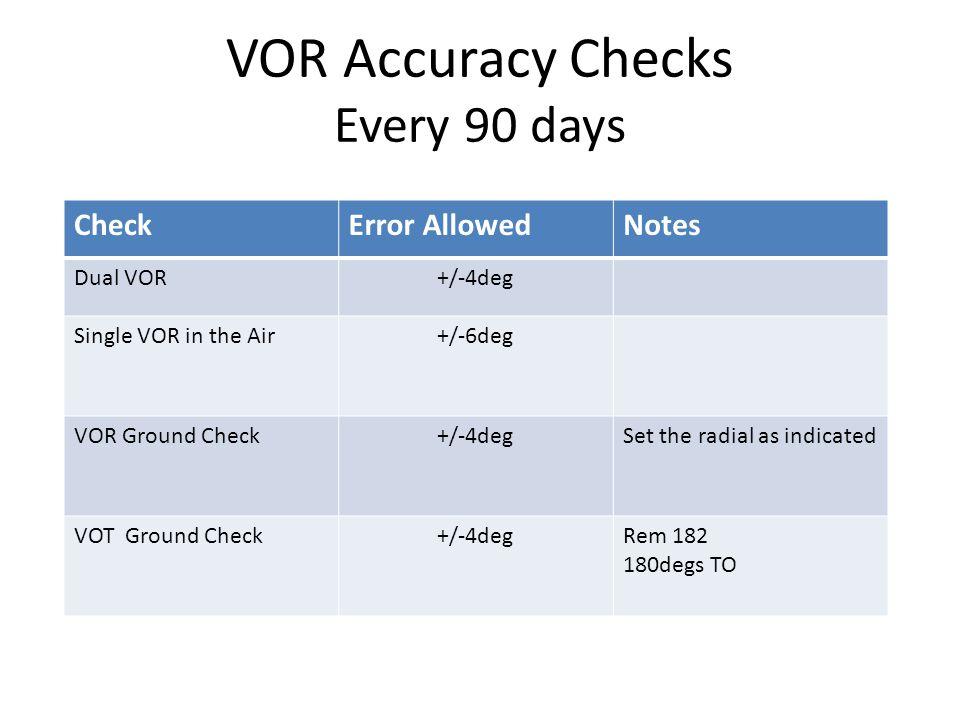 VOR Accuracy Checks Every 90 days CheckError AllowedNotes Dual VOR+/-4deg Single VOR in the Air+/-6deg VOR Ground Check+/-4degSet the radial as indica