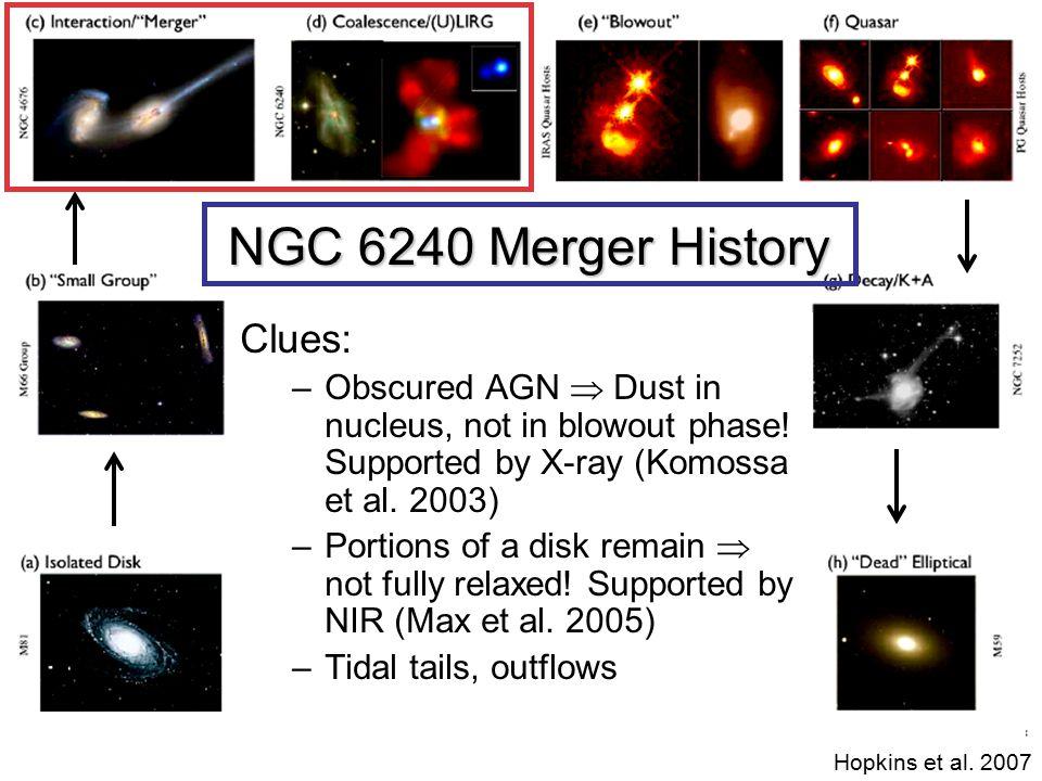NGC 6240 Merger History NGC 6240 Merger History Hopkins et al.