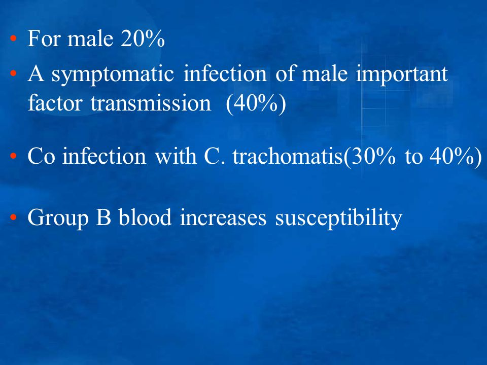 For male 20% A symptomatic infection of male important factor transmission (40%) Co infection with C. trachomatis(30% to 40%) Group B blood increases