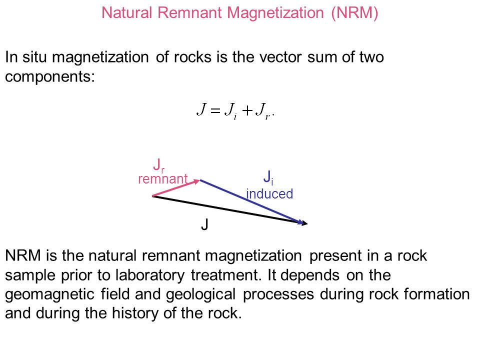 Natural Remnant Magnetization (NRM) Question: for a rock to acquire remnant magnetization, what type of material must be present.