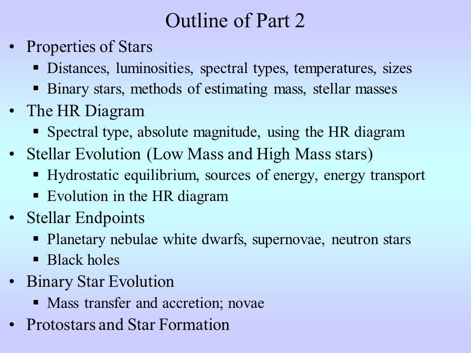 The H-R Diagram