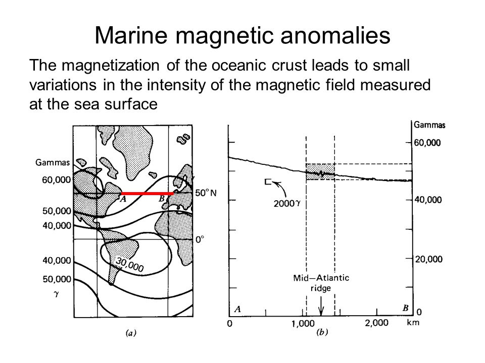 Marine magnetic anomalies The magnetization of the oceanic crust leads to small variations in the intensity of the magnetic field measured at the sea