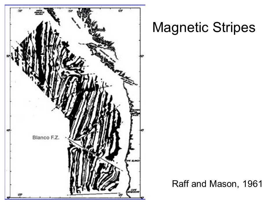 Magnetic Stripes Raff and Mason, 1961