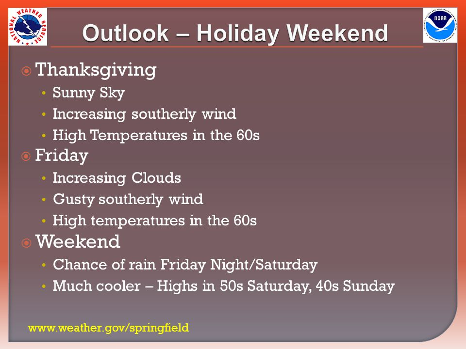  Thanksgiving Sunny Sky Increasing southerly wind High Temperatures in the 60s  Friday Increasing Clouds Gusty southerly wind High temperatures in t
