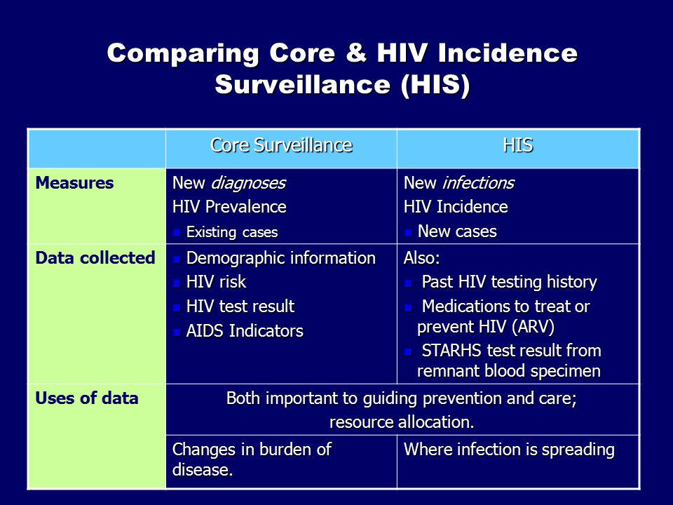 Key Health Department Partners Local Health Departments Local Health Departments –Collect core surveillance variables and TTH data from providers and active surveillance Office of AIDS Office of AIDS –Raise awareness and interest –Guidance, technical support and monitoring –Data management and transfer to CDC –Complete California incidence estimation
