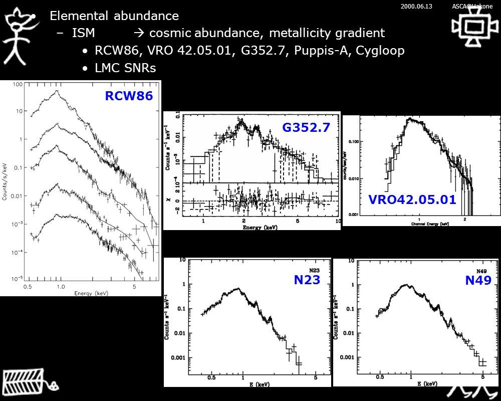 2000.06.13ASCA@Hakone Elemental abundance –ISM  cosmic abundance, metallicity gradient RCW86, VRO 42.05.01, G352.7, Puppis-A, Cygloop LMC SNRs G352.7 VRO42.05.01 RCW86 N23 N49