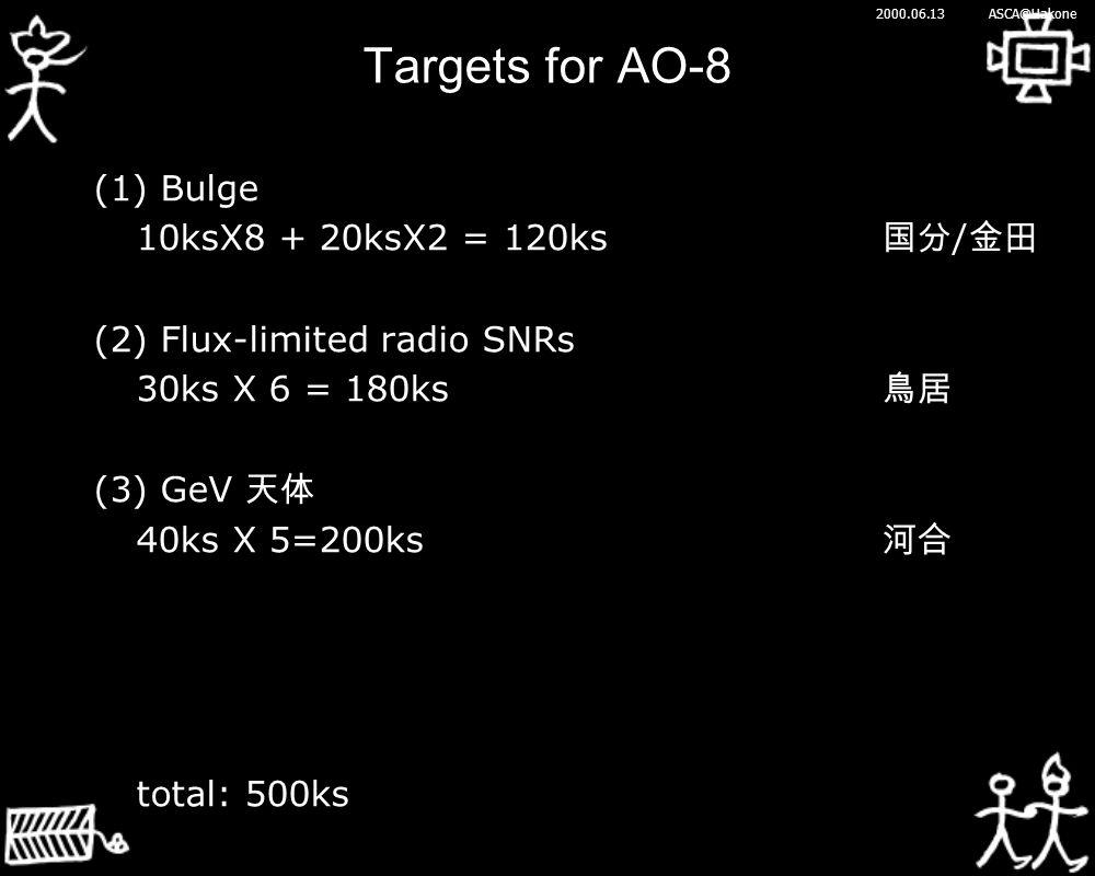 2000.06.13ASCA@Hakone (1) Bulge 10ksX8 + 20ksX2 = 120ks 国分 / 金田 (2) Flux-limited radio SNRs 30ks X 6 = 180ks 鳥居 (3) GeV 天体 40ks X 5=200ks 河合 total: 500ks Targets for AO-8