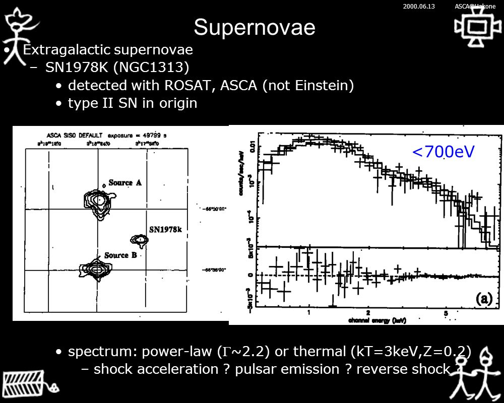 2000.06.13ASCA@Hakone Supernovae Extragalactic supernovae –SN1978K (NGC1313) detected with ROSAT, ASCA (not Einstein) type II SN in origin spectrum: power-law (~2.2) or thermal (kT=3keV,Z=0.2) –shock acceleration .