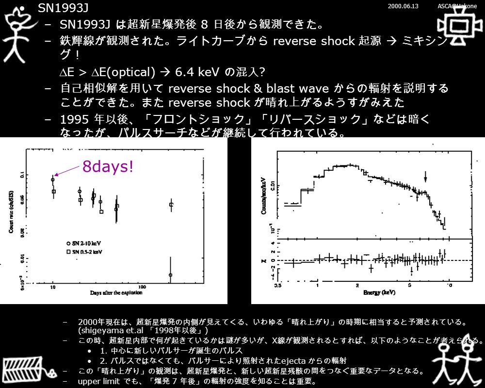 2000.06.13ASCA@Hakone SN1993J –SN1993J は超新星爆発後 8 日後から観測できた。 – 鉄輝線が観測された。ライトカーブから reverse shock 起源  ミキシン グ .