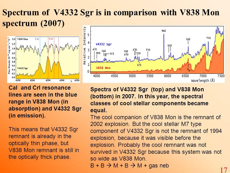 Spectra of V4332 Sgr (top) and V838 Mon (bottom) in 2007.