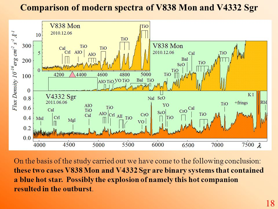 Comparison of modern spectra of V838 Mon and V4332 Sgr 18 On the basis of the study carried out we have come to the following conclusion: these two cases V838 Mon and V4332 Sgr are binary systems that contained a blue hot star.
