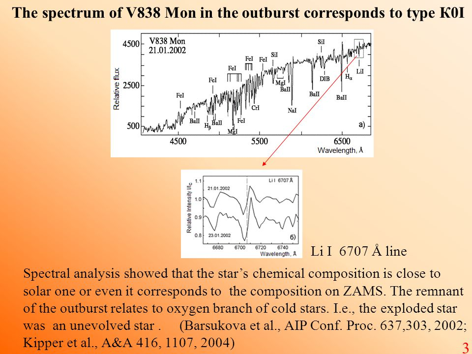 The spectrum of V838 Mon in the outburst corresponds to type К0I Li I 6707 Å line Spectral analysis showed that the star's chemical composition is close to solar one or even it corresponds to the composition on ZAMS.