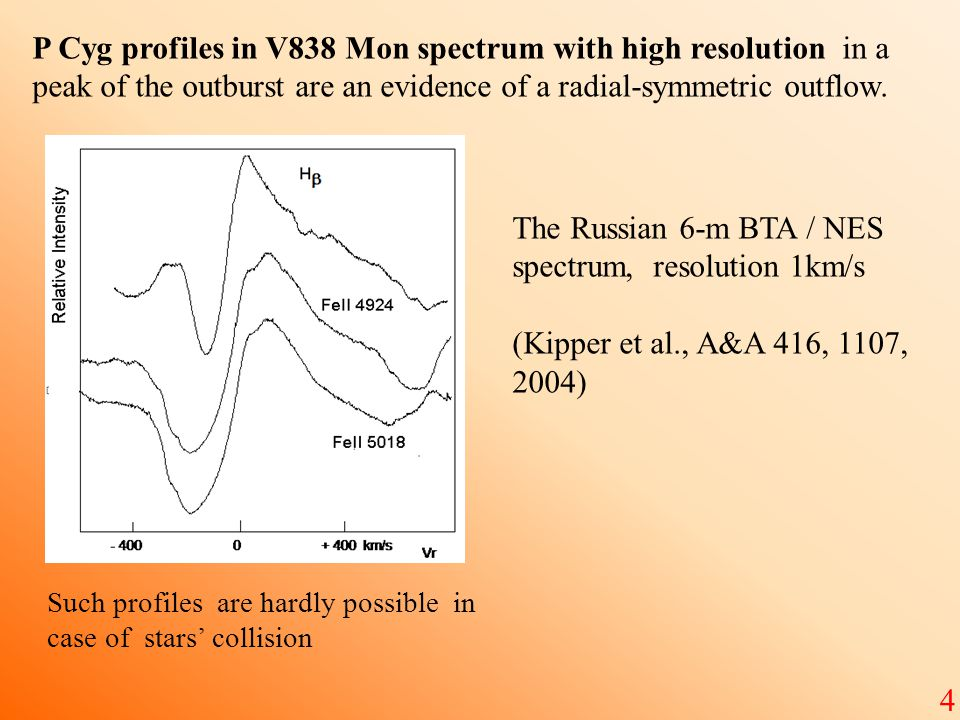 The Russian 6-m BTA / NES spectrum, resolution 1km/s (Kipper et al., A&A 416, 1107, 2004) Such profiles are hardly possible in case of stars' collision 4 P Cyg profiles in V838 Mon spectrum with high resolution in a peak of the outburst are an evidence of a radial-symmetric outflow.