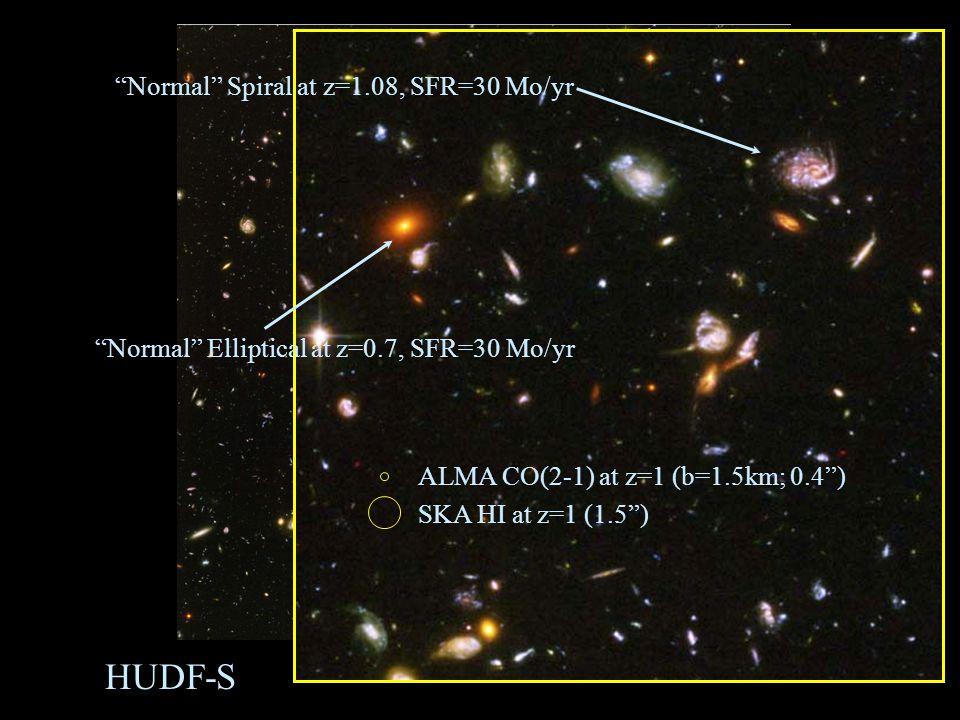 "ALMA CO(2-1) at z=1 (b=1.5km; 0.4"") SKA HI at z=1 (1.5"") ""Normal"" Spiral at z=1.08, SFR=30 Mo/yr ""Normal"" Elliptical at z=0.7, SFR=30 Mo/yr 5""x5"" HUDF"