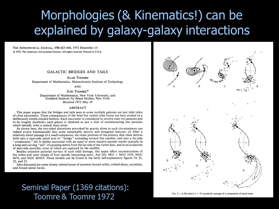 Morphologies (& Kinematics!) can be explained by galaxy-galaxy interactions Seminal Paper (1369 citations): Toomre & Toomre 1972