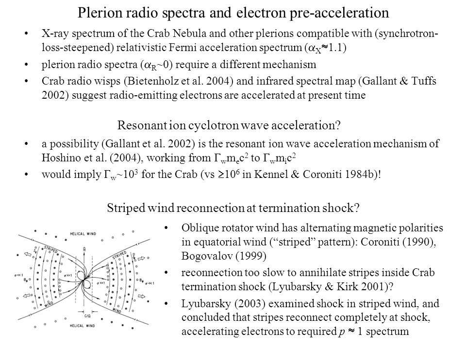 Plerion radio spectra and electron pre-acceleration X-ray spectrum of the Crab Nebula and other plerions compatible with (synchrotron- loss-steepened) relativistic Fermi acceleration spectrum (  X  1.1) plerion radio spectra (  R ~0) require a different mechanism Crab radio wisps (Bietenholz et al.