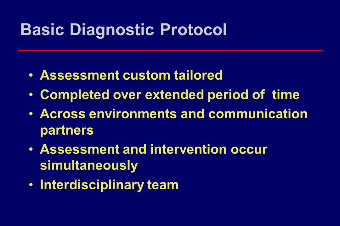 Interdisciplinary Assessment Team Physical therapist Occupational therapist Speech-language pathologist Neuropsycologist Physiatrist Rehabilitation technician