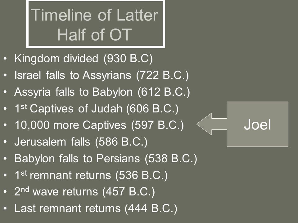 Timeline of Latter Half of OT Kingdom divided (930 B.C) Israel falls to Assyrians (722 B.C.) Assyria falls to Babylon (612 B.C.) 1 st Captives of Juda
