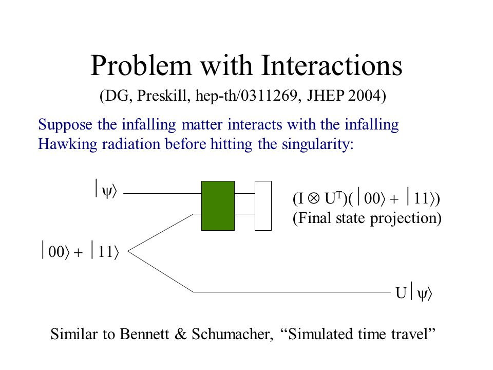 Problem with Interactions (DG, Preskill, hep-th/0311269, JHEP 2004) (I  U T )(  ) (Final state projection)  U   Suppose the infalling matter interacts with the infalling Hawking radiation before hitting the singularity: Similar to Bennett & Schumacher, Simulated time travel