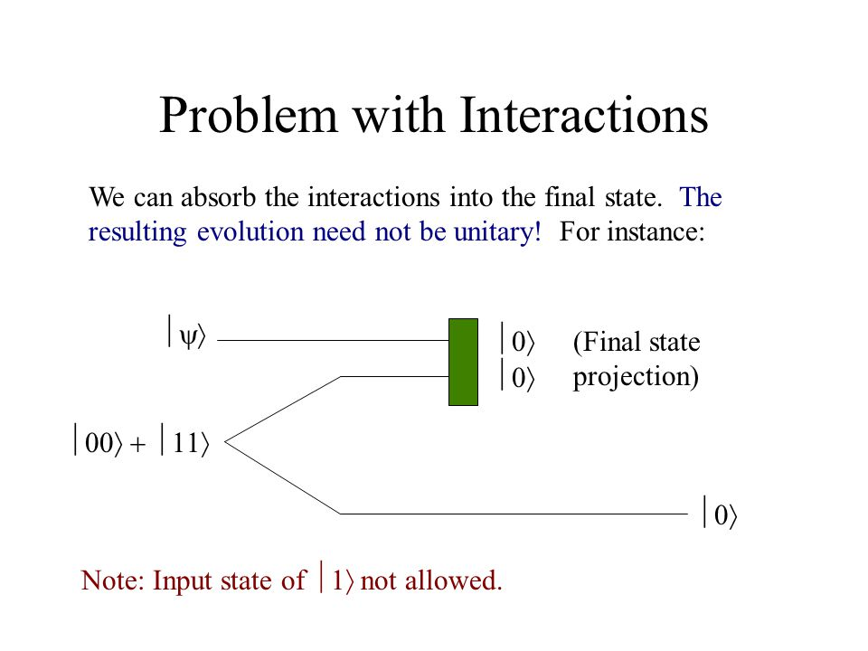 Problem with Interactions   00  We can absorb the interactions into the final state.