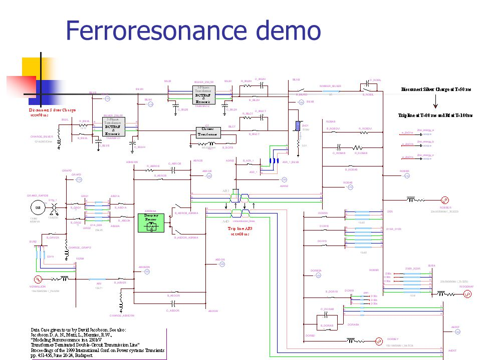 Ferroresonance demo