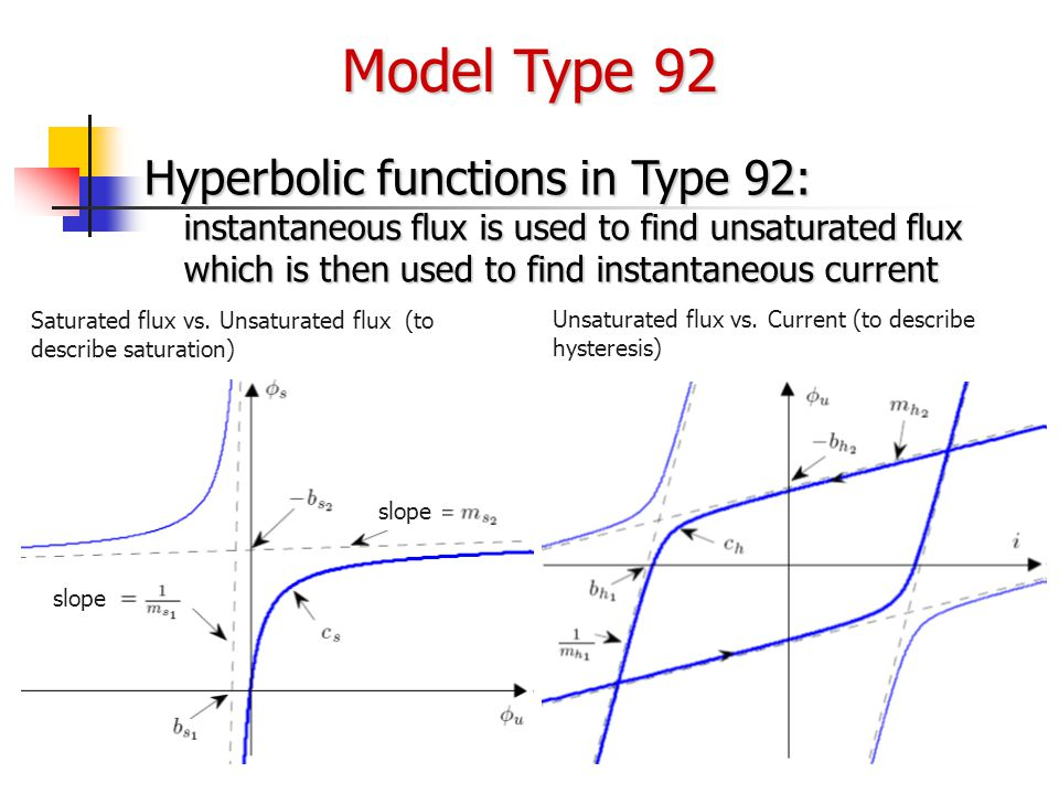 Hyperbolic functions in Type 92: instantaneous flux is used to find unsaturated flux which is then used to find instantaneous current Model Type 92 slope Saturated flux vs.