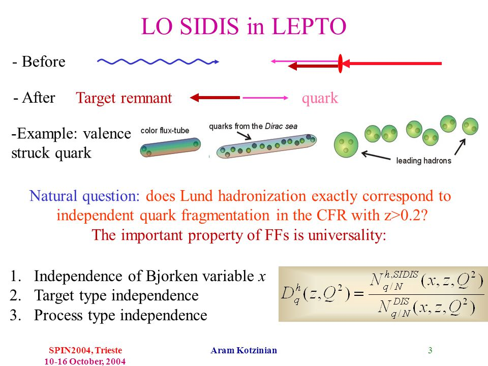 3SPIN2004, Trieste 10-16 October, 2004 Aram Kotzinian LO SIDIS in LEPTO - Before - After -Example: valence struck quark quarkTarget remnant Natural question: does Lund hadronization exactly correspond to independent quark fragmentation in the CFR with z>0.2.