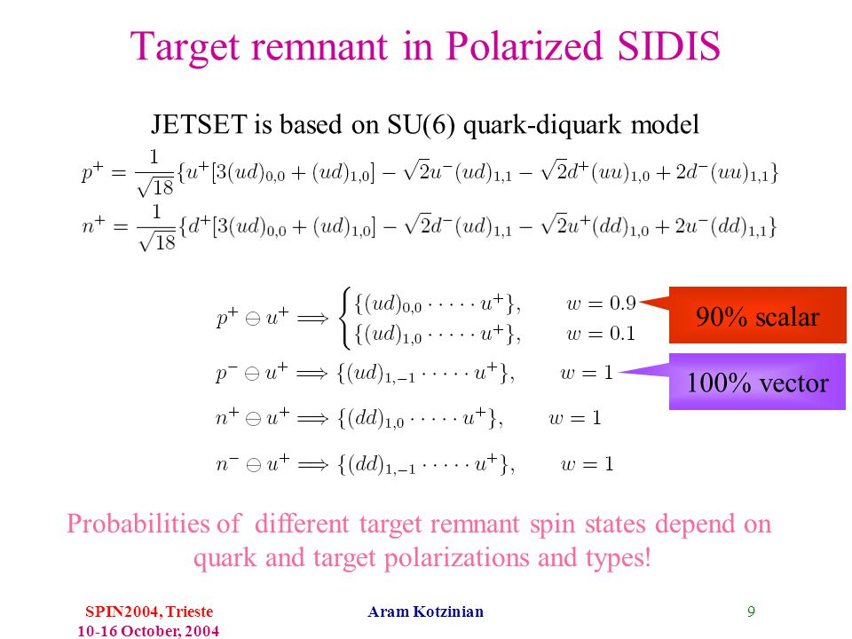 9SPIN2004, Trieste 10-16 October, 2004 Aram Kotzinian Target remnant in Polarized SIDIS JETSET is based on SU(6) quark-diquark model Probabilities of different target remnant spin states depend on quark and target polarizations and types.