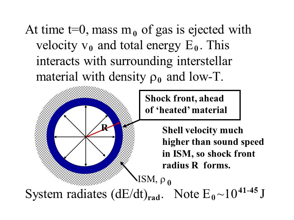 ISM,  At time t=0, mass m of gas is ejected with velocity v and total energy E.
