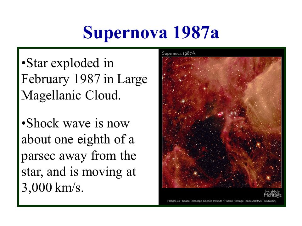 Supernova 1987a Star exploded in February 1987 in Large Magellanic Cloud. Shock wave is now about one eighth of a parsec away from the star, and is mo