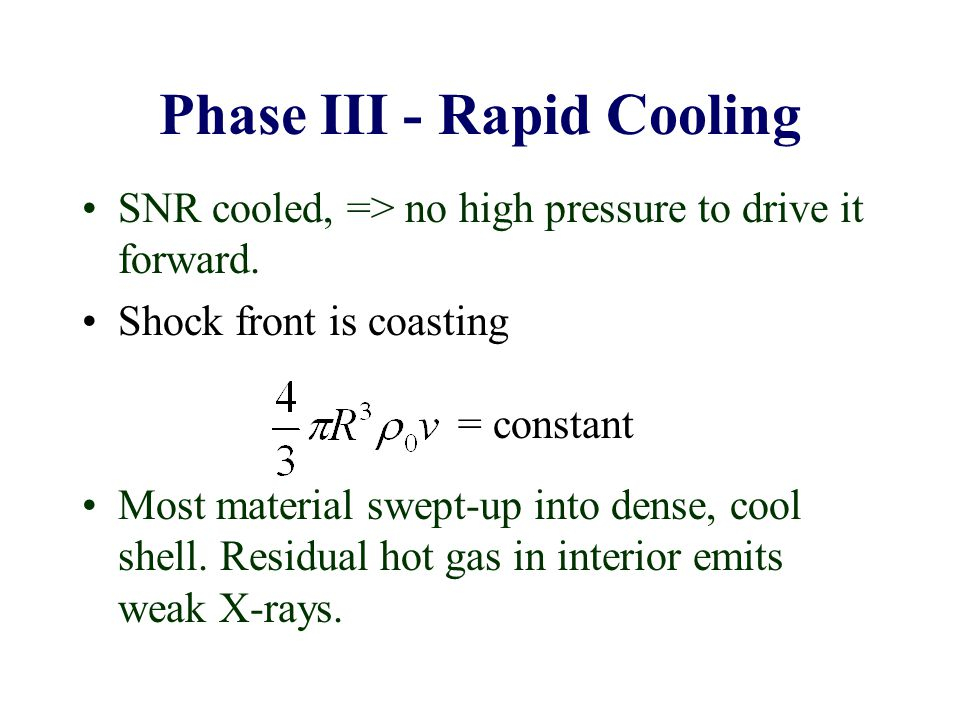 Phase III - Rapid Cooling SNR cooled, => no high pressure to drive it forward. Shock front is coasting Most material swept-up into dense, cool shell.