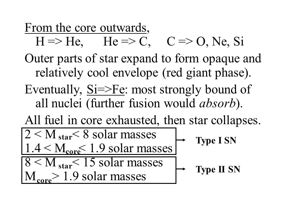 From the core outwards, H => He, He => C, C => O, Ne, Si Outer parts of star expand to form opaque and relatively cool envelope (red giant phase). Eve