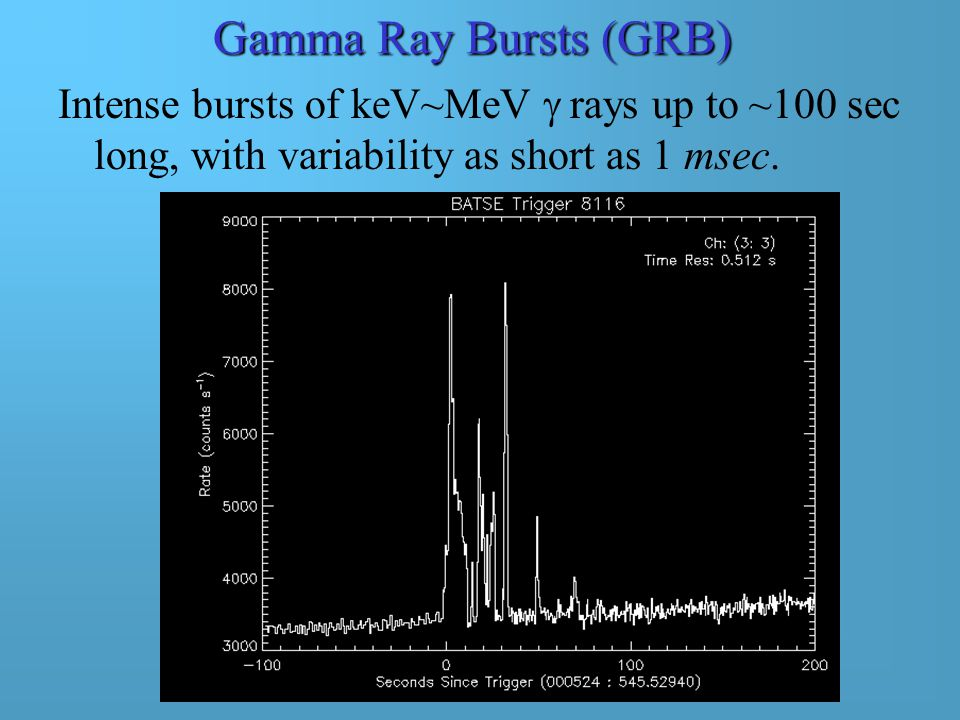 Candidate Sources of post-ankle CR's and neutrinos AGN = Active Galactic Nuclei GRB = Gamma Ray Bursts Top-Down super-heavies
