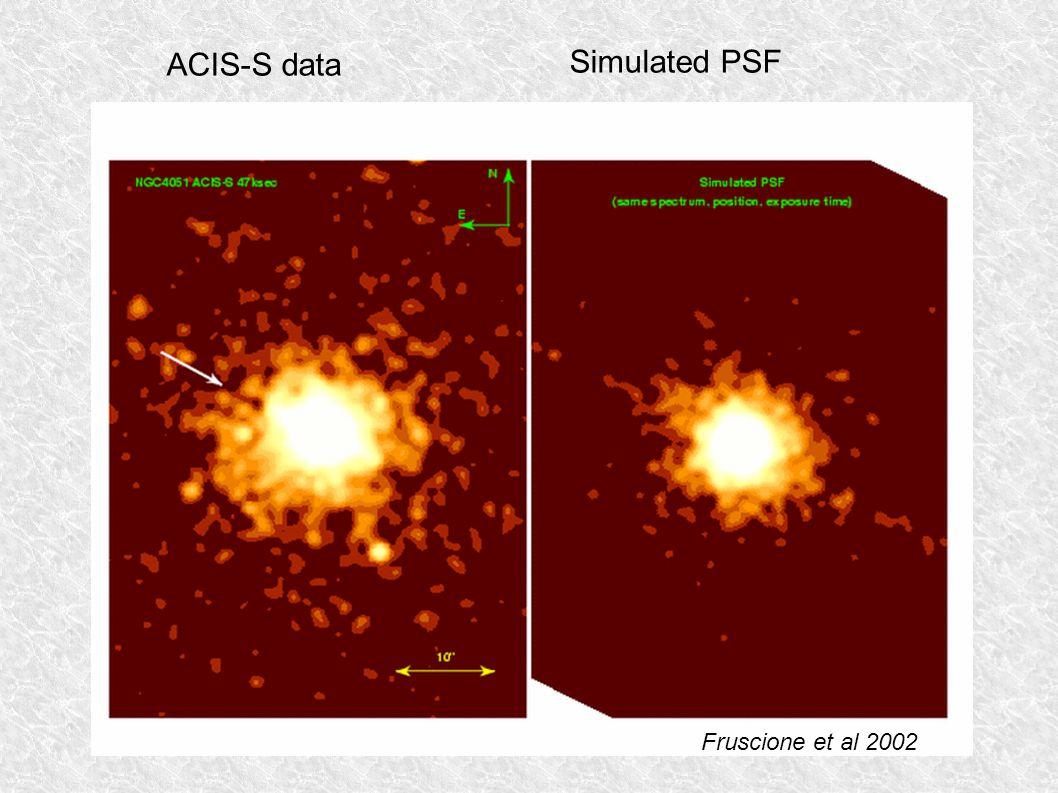 ACIS-S data Simulated PSF Fruscione et al 2002