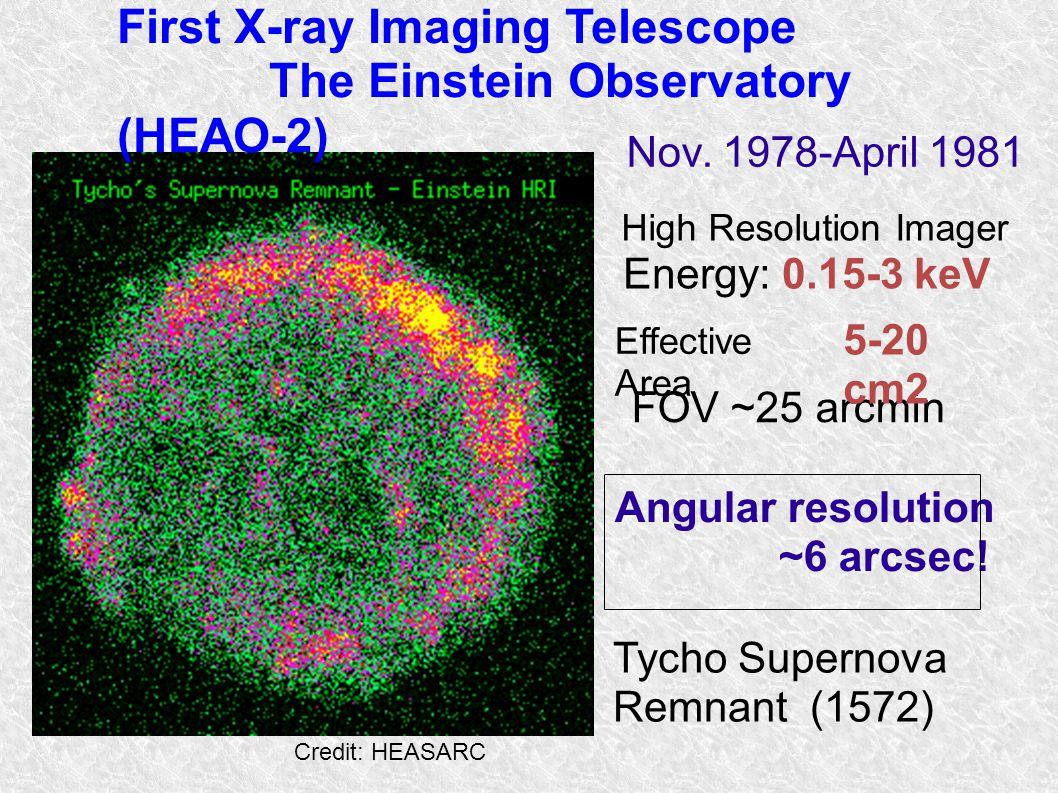 XMM Newton Tycho Supernova Remnant Aschenbach et al (2000) Launched in Dec.1999 Energy Range: 0.1-15 keV Effective Area: 1500 cm2 at 1 keV FOV ~27-33arcmin Angular resolution ~6 arcsec Energy resolution: E/DE ~ 20-50