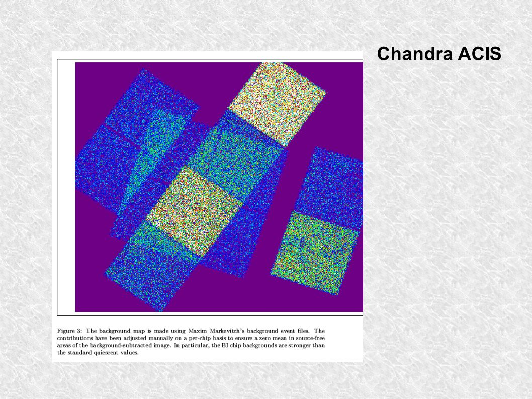 Chandra ACIS