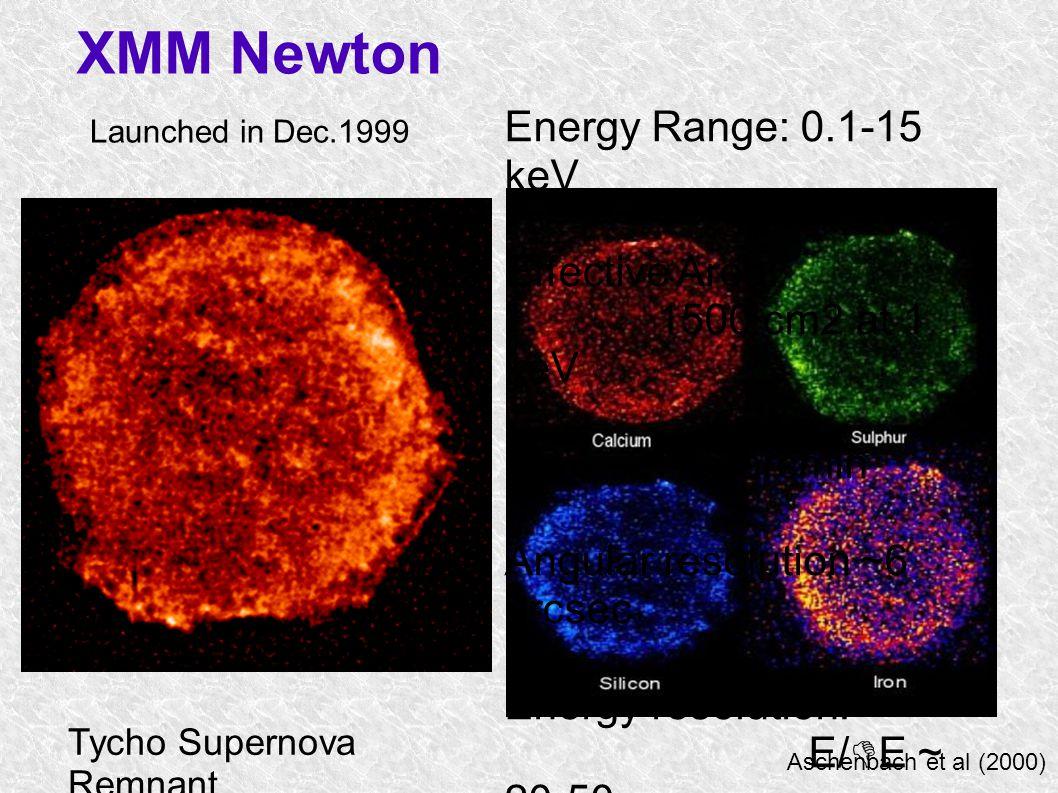 Galactic Center Chandra/ACIS (2-8) KeV 1.23x1.23 arcmin Baganoff et al (2003) 1.
