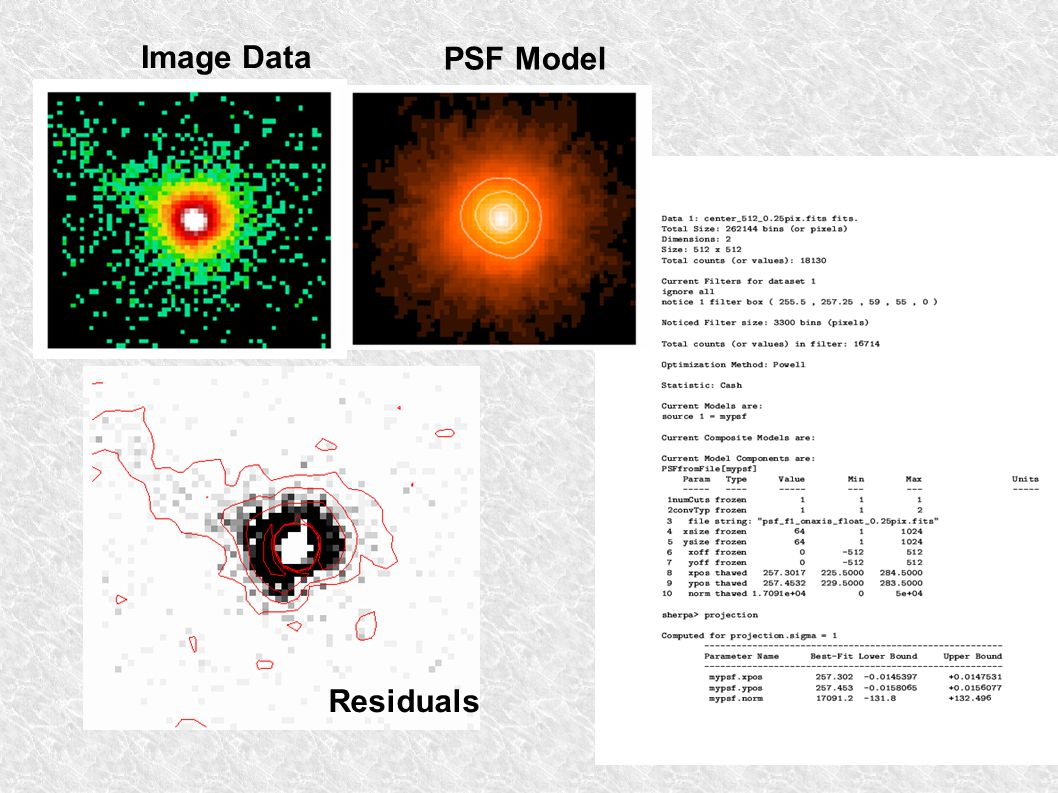 Image Data PSF Model Residuals