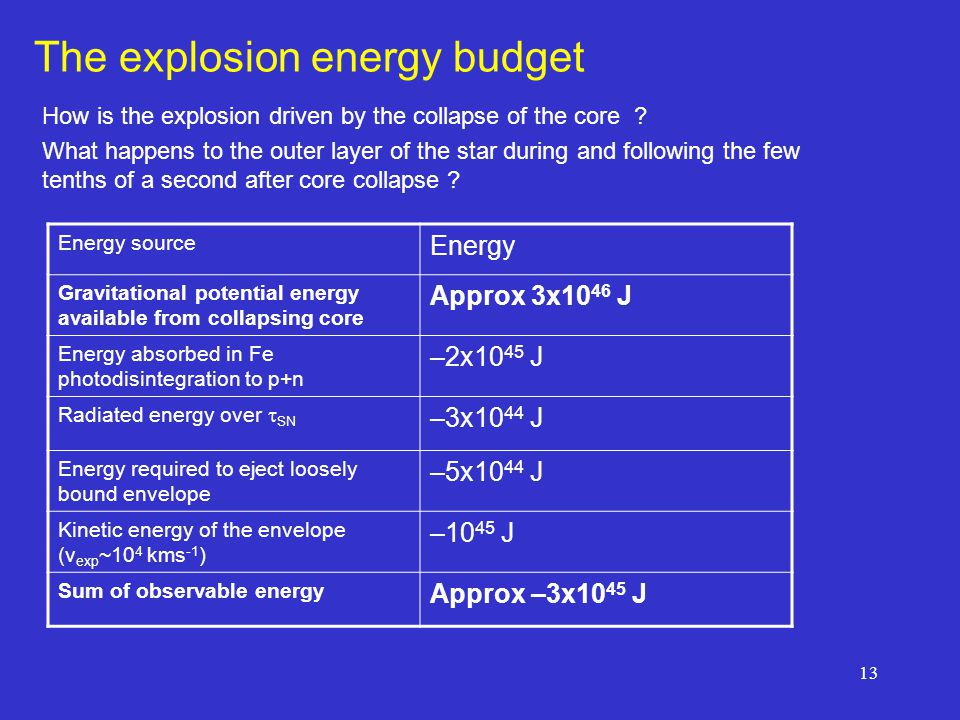 13 The explosion energy budget How is the explosion driven by the collapse of the core .