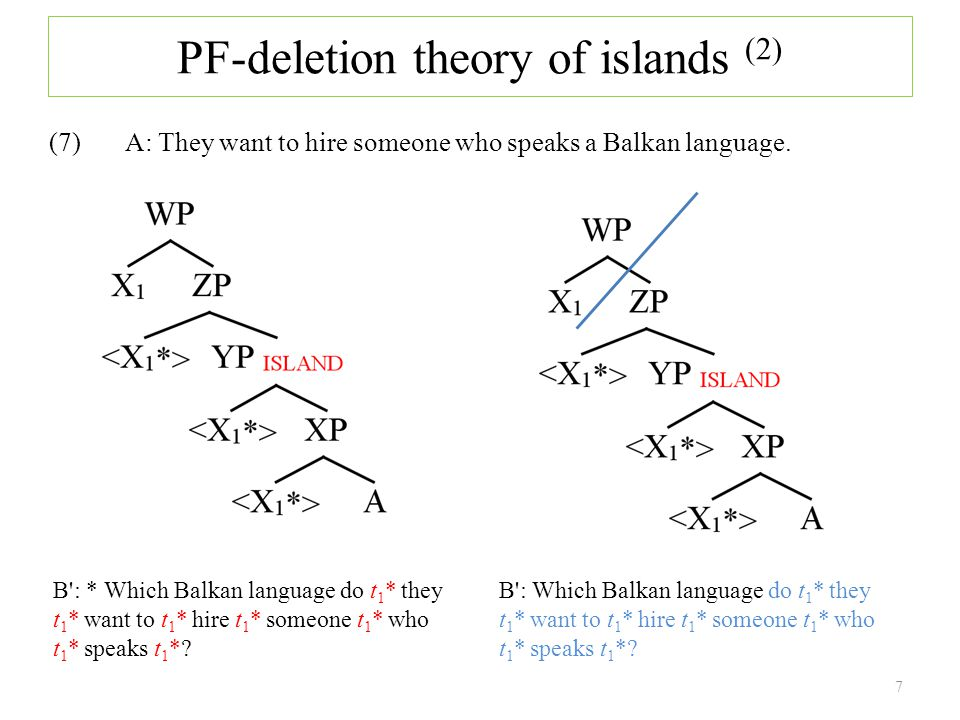 PF-deletion theory of islands (2) (7) A: They want to hire someone who speaks a Balkan language.