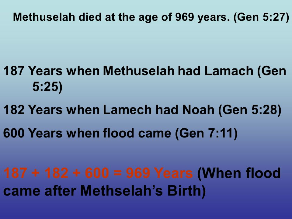 Methuselah died at the age of 969 years.