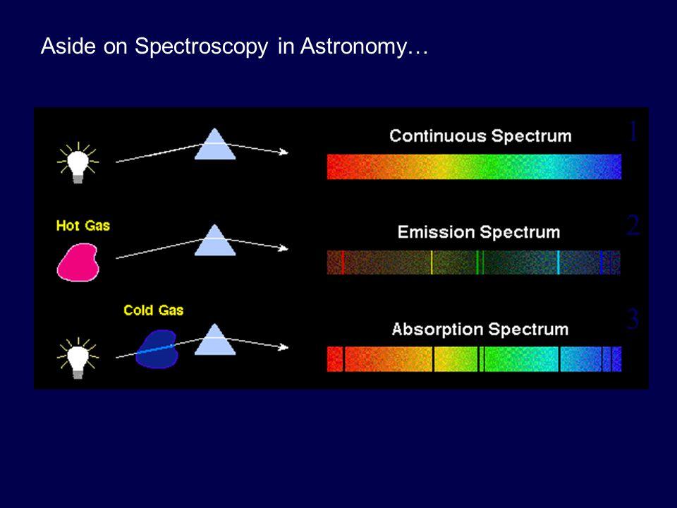 Aside on Spectroscopy in Astronomy… 123123